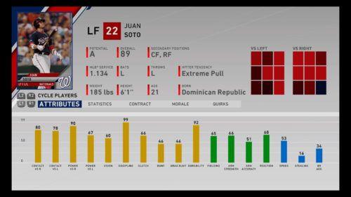 Juan Soto MLB The Show 20 best U25 players franchise mode diamond dynasty RTTS