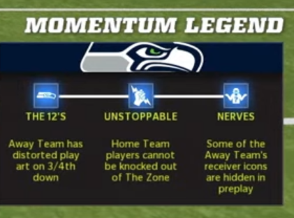 Madden 22 home field advantage dynamic gameday momentum next gen factors m-factor