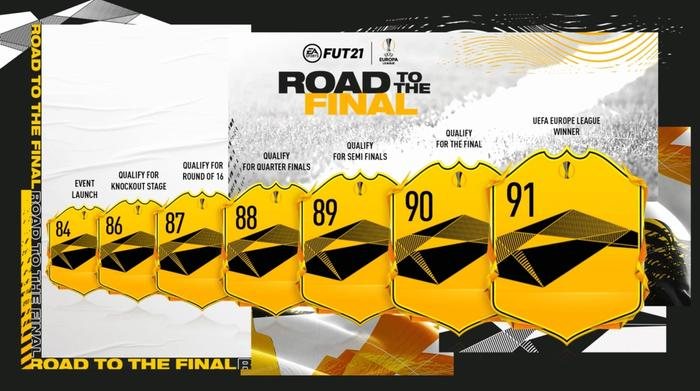 fifa 21 europa league road to the final ultimate team