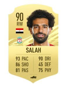 Mo Salah FIFA 21