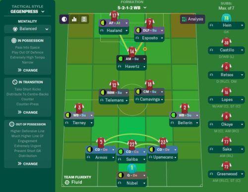 fm20 tactics gegenpress 5 2 1 2