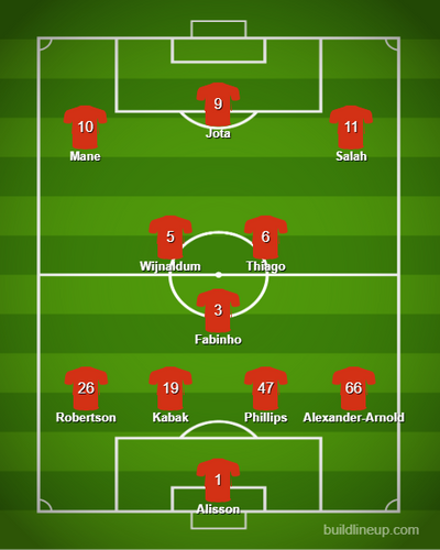 liverpool vs real madrid predicted line up ucl quarter final