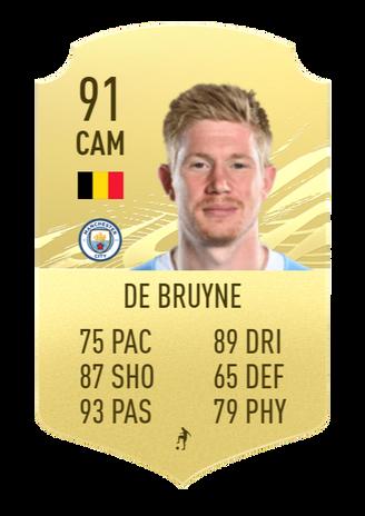 fifa-22-de-bruyne-prediction