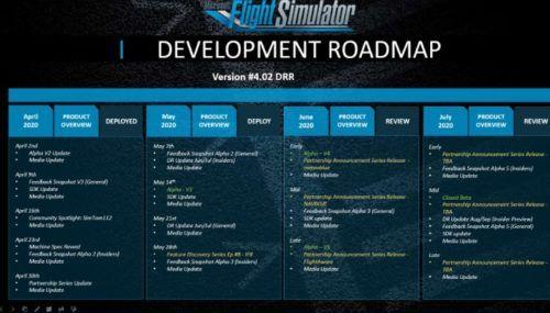 mfs beta update development roadmap