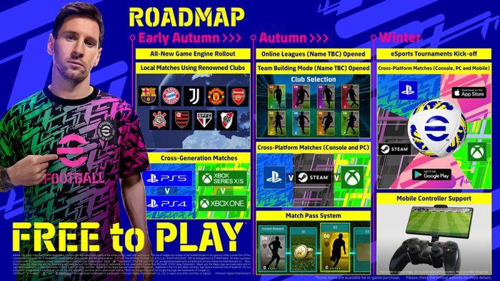 efootball-2022-roadmap