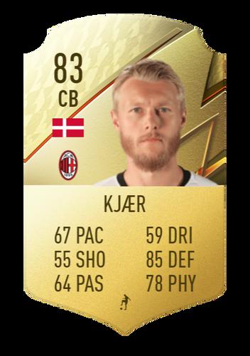 FIFA 22 Simon Kjaer