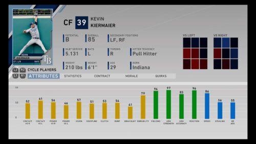MLB The Show 20 best center fielder Kevin Kiermaier