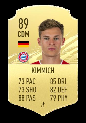 Kimmich's FIFA 22 prediction