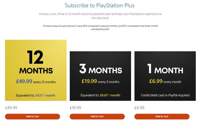 PS Plus Subscription Cost