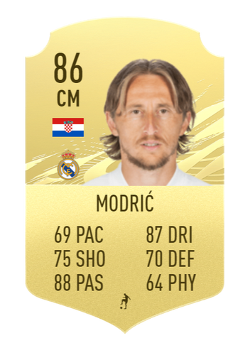 FIFA 22 Luka Modric