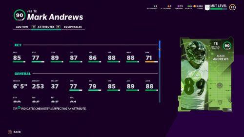 MUT 21 TOTW 2 LTD Mark Andrews