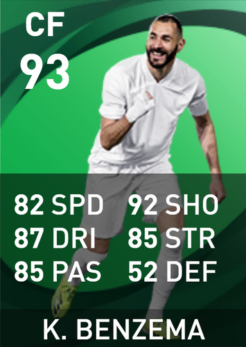 karim-benzema-featured-player-93-pes-2021