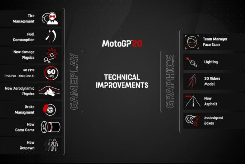 MotoGP 20 Extreme Realism