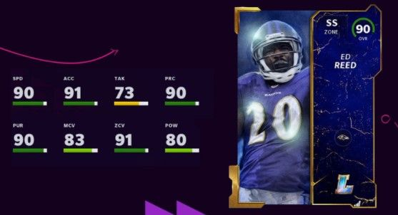 Ed Reed in Madden 22