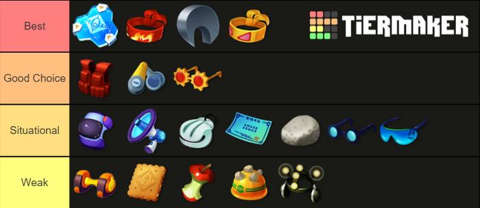 Tier List of Pokemon Unite Held Items