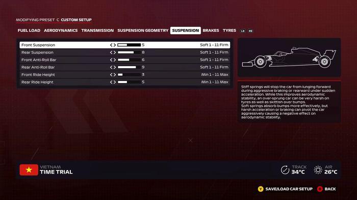F1 2020 Veitnam 2 suspension