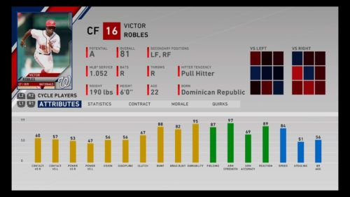 MLB The Show 20 best center fielder Victor Robles