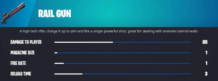 Fortnite Railgun