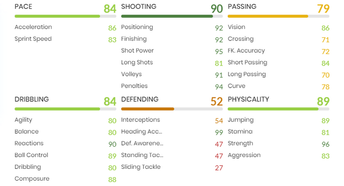 olivier giroud player moments fifa 21 stats