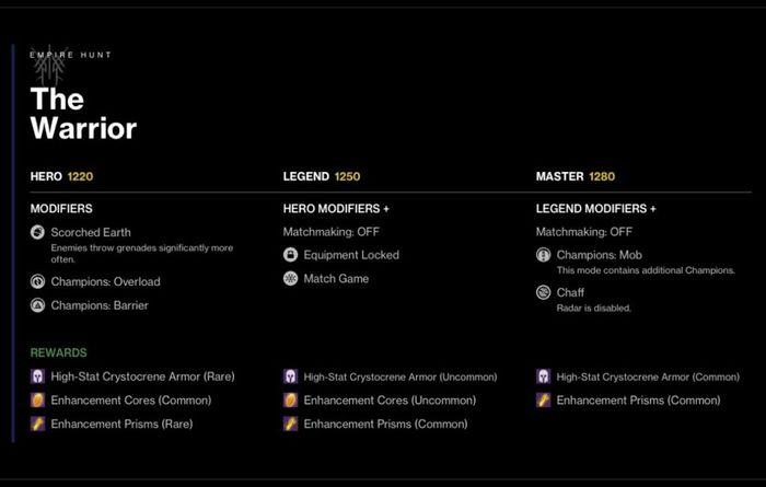 Destiny 2 reboot December 15, 2