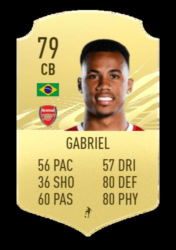 Gabriel FIFA 22 Prediction