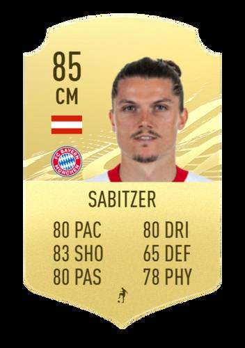 FIFA 22 Marcel Sabitzer