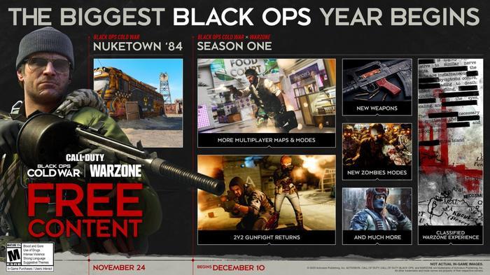 Call of Duty Season 2 Black Ops Cold War Warzone Modern Warfare Maps Guns Game Modes Zombies
