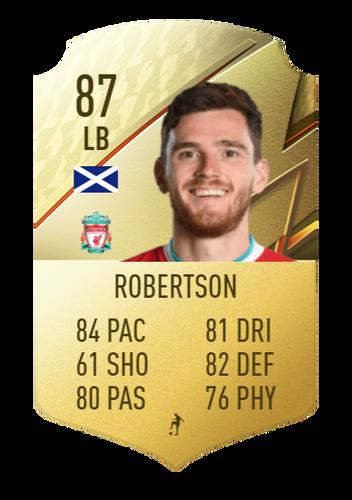 FIFA 22 Andrew Robertson