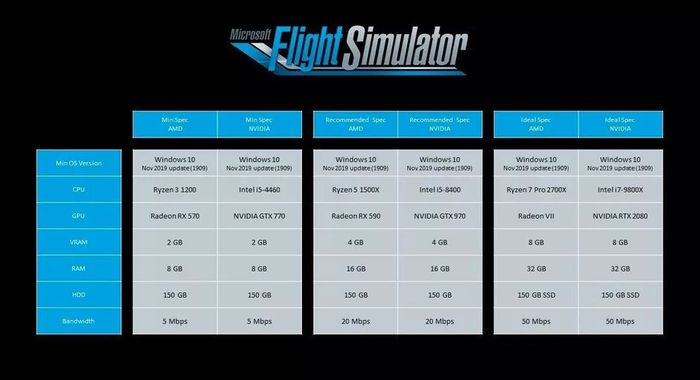 flight sim specs