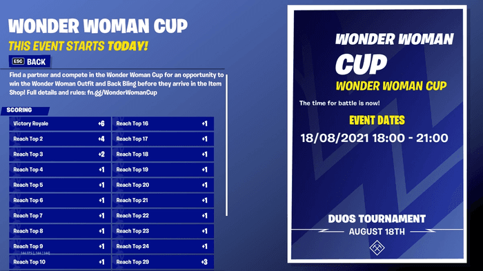 Wonder Woman Cup points and time
