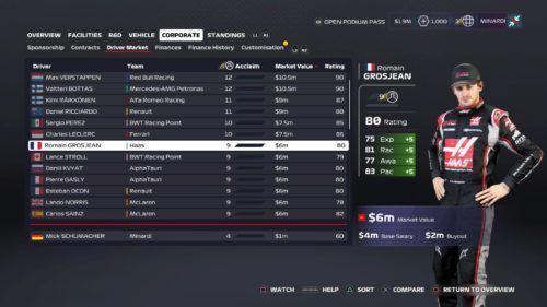 Romain Grosjean F1 2020 My Team