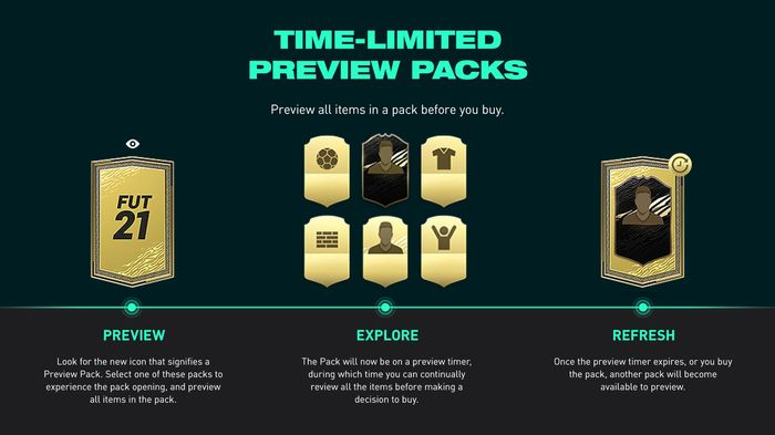fifa 21 preview packs