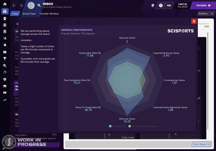 Football manager 2021 touch anaylsis stats