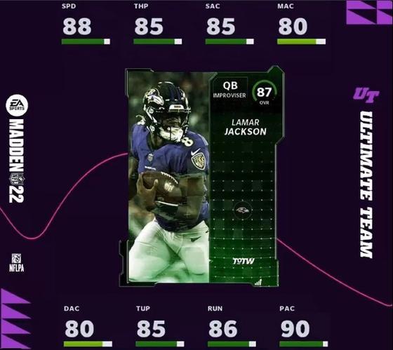 Madden 22 Lamar Jackson Baltimore Ravens