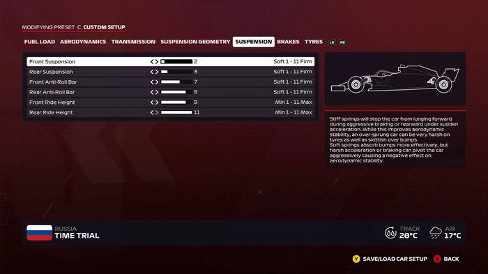 F1 2020 Russia wet suspension