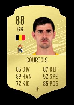 COURTOIS FIFA