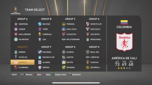 Copa Libertadores Teams