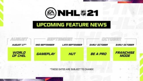 nhl 21 update schedule