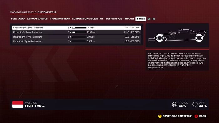 F1 2020 Monaco Wet tyres