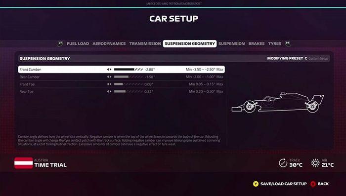 F1 2019 Austrian Grand Prix setup suspsension geometry