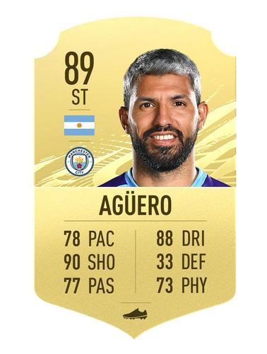 FIFA 21 Sergio Aguero