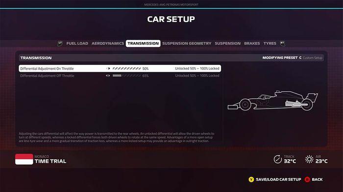 F1 2019 Monaco Grand Prix setup transmission