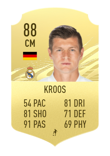 FIFA 22 Toni Kroos