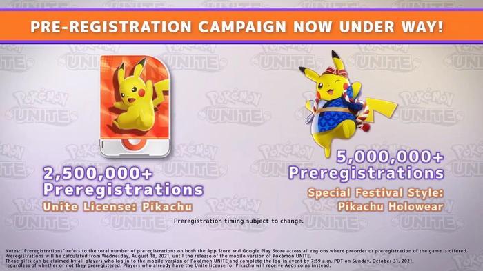 Pokemon Unite Mobile Release Date