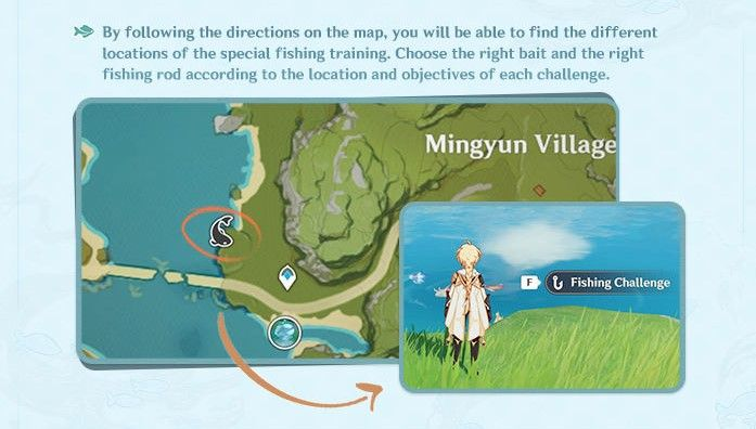Image that explain the location for fishing training location in Genshin Impact