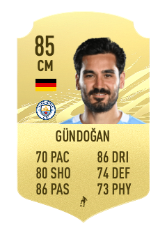 GOING UP - Gundogan could well jump to an 85 this Friday