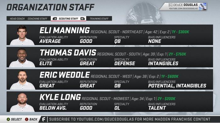 madden 21 scouting overhaul potential 2