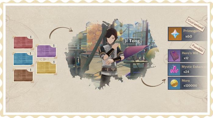 Genshin Impact Five Flushes Of Fortune Key Art 1