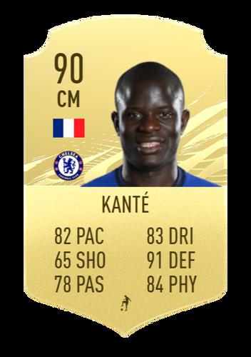 n'golo-kante-fifa-21-prediction