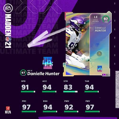Madden 21 MUT 21 Danielle Hunter card image